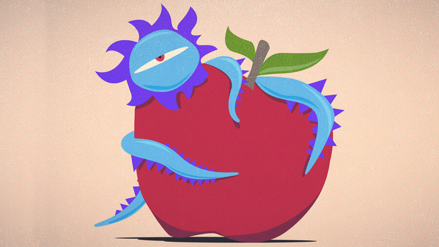 The state of Mac malware
